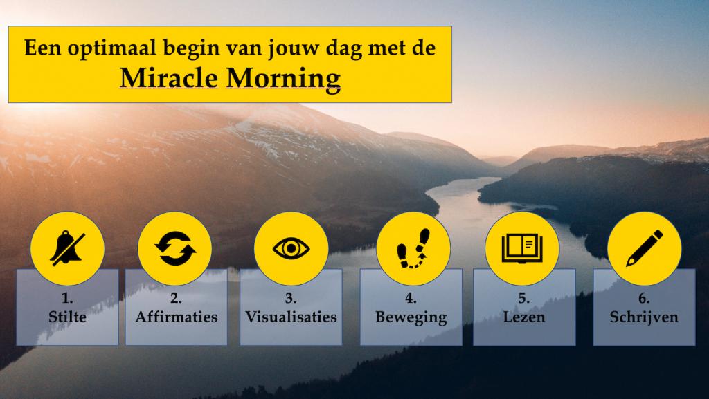 De Miracle Morning